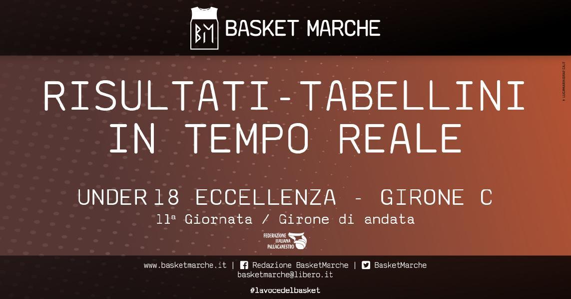 https://www.basketmarche.it/immagini_articoli/09-12-2019/under-eccellenza-live-gioca-giornata-girone-risultati-tempo-reale-600.jpg