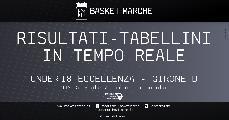 https://www.basketmarche.it/immagini_articoli/09-12-2019/under-eccellenza-live-girone-risultati-turno-tempo-reale-120.jpg