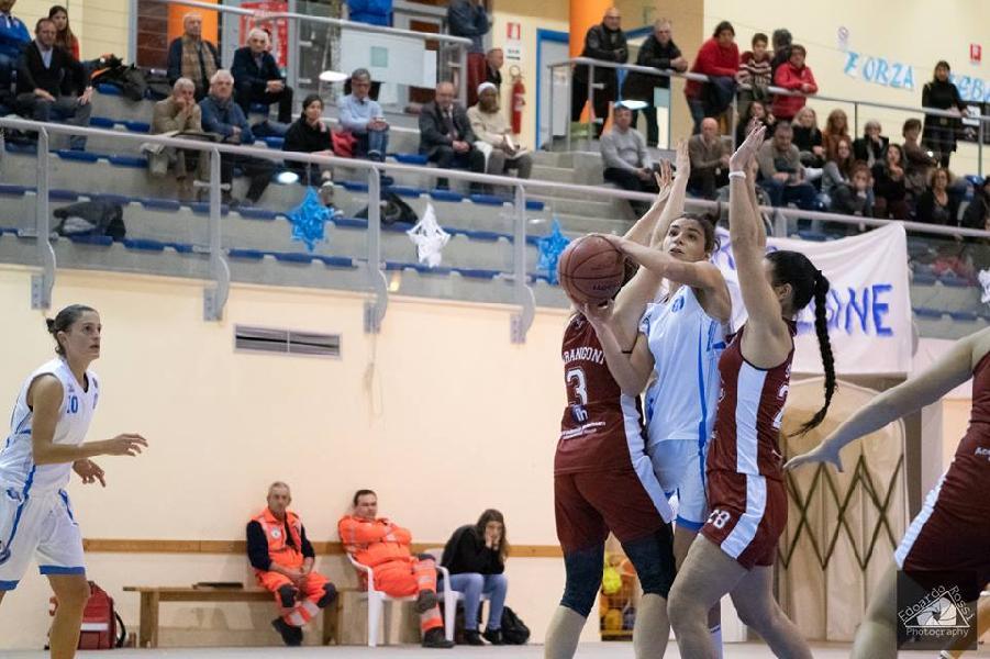https://www.basketmarche.it/immagini_articoli/10-01-2019/feba-civitanova-chiude-girone-andata-campo-elite-roma-600.jpg