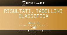 https://www.basketmarche.it/immagini_articoli/10-01-2021/serie-risultati-tabellini-gironi-vigevano-rieti-taranto-bisceglie-ancora-imbattute-120.jpg