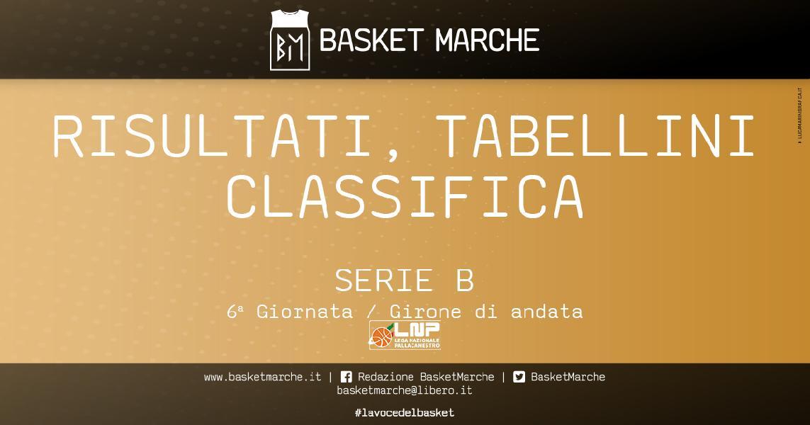 https://www.basketmarche.it/immagini_articoli/10-01-2021/serie-risultati-tabellini-gironi-vigevano-rieti-taranto-bisceglie-ancora-imbattute-600.jpg