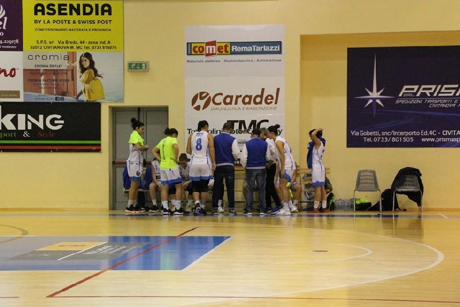 https://www.basketmarche.it/immagini_articoli/10-02-2020/feba-civitanova-cade-casa-virtus-ariano-irpino-600.jpg