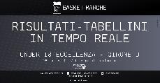 https://www.basketmarche.it/immagini_articoli/10-02-2020/under-eccellenza-live-risultati-finali-ritorno-girone-tempo-reale-120.jpg