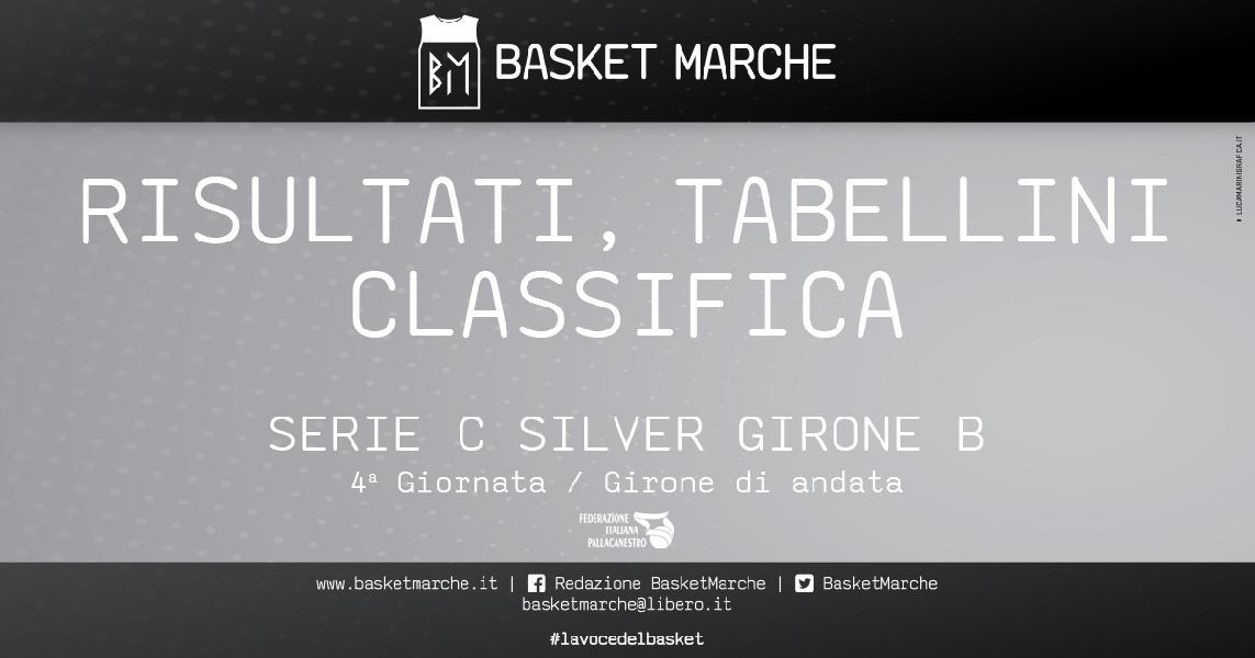 https://www.basketmarche.it/immagini_articoli/10-04-2021/serie-silver-girone-bartoli-mechanics-ancora-imbattuta-prima-gioia-chem-virtus-600.jpg