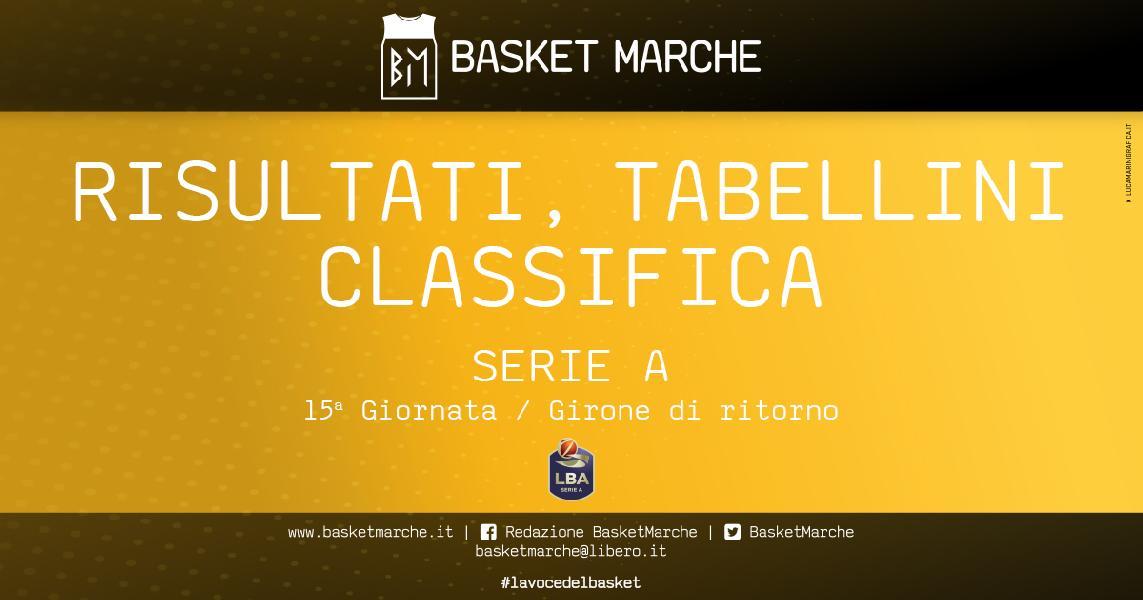 https://www.basketmarche.it/immagini_articoli/10-05-2021/chiusa-regular-season-brindisi-chiude-dietro-milano-virtus-davanti-reyer-trento-playoff-600.jpg