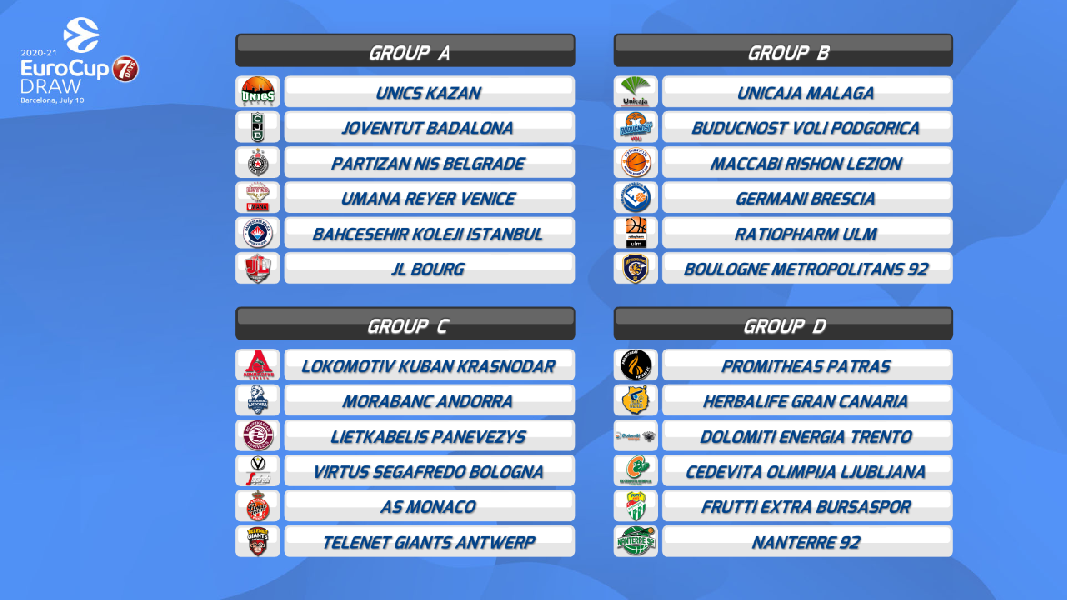 https://www.basketmarche.it/immagini_articoli/10-07-2020/eurocup-sorteggiati-gironi-venezia-trento-brescia-virtus-bologna-600.png