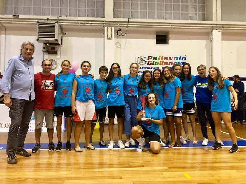 https://www.basketmarche.it/immagini_articoli/10-09-2019/continua-regalare-soddisfazioni-settore-giovanile-feba-civitanova-600.jpg