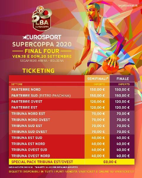 https://www.basketmarche.it/immagini_articoli/10-09-2020/supercoppa-vendita-biglietti-final-four-bologna-600.jpg