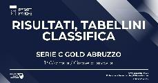 https://www.basketmarche.it/immagini_articoli/10-10-2021/gold-abruzzo-isernia-chieti-lanciano-amatori-pescara-partono-piede-giusto-120.jpg