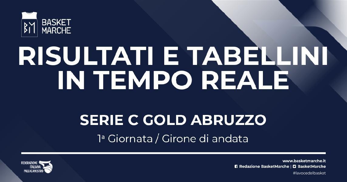 https://www.basketmarche.it/immagini_articoli/10-10-2021/gold-abruzzo-live-risultati-tabellini-giornata-tempo-reale-600.jpg