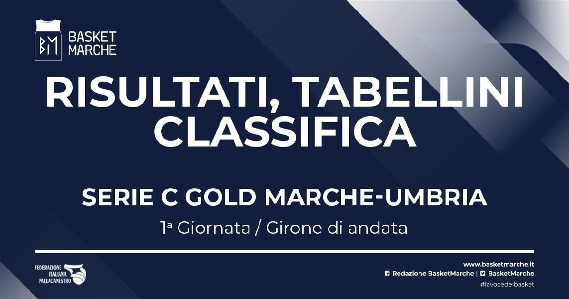 https://www.basketmarche.it/immagini_articoli/10-10-2021/gold-marche-umbria-bene-matelica-bramante-todi-osimo-pselpidio-pisaurum-unico-colpo-esterno-600.jpg