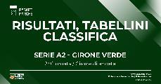 https://www.basketmarche.it/immagini_articoli/10-10-2021/serie-verde-mantova-udine-torino-cant-imbattute-prima-gioia-treviglio-piacentine-120.jpg