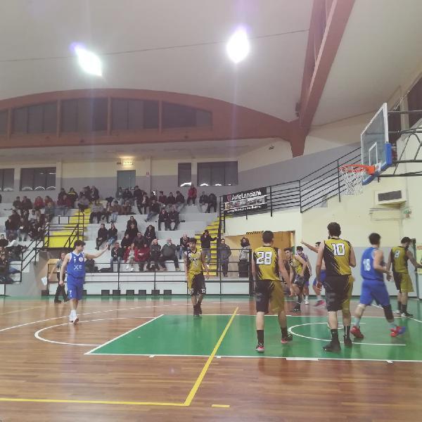 https://www.basketmarche.it/immagini_articoli/11-01-2020/babadook-foresta-rieti-supera-giromondo-spoleto-correre-600.jpg