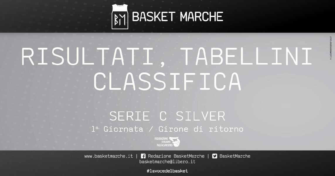 https://www.basketmarche.it/immagini_articoli/11-01-2020/serie-silver-bene-tolentino-porto-giorgio-colpi-esterni-marino-urbania-600.jpg