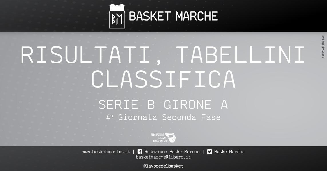 https://www.basketmarche.it/immagini_articoli/11-04-2021/serie-girone-bene-livorno-ozzano-empoli-firenze-vittoria-esterna-rimini-600.jpg