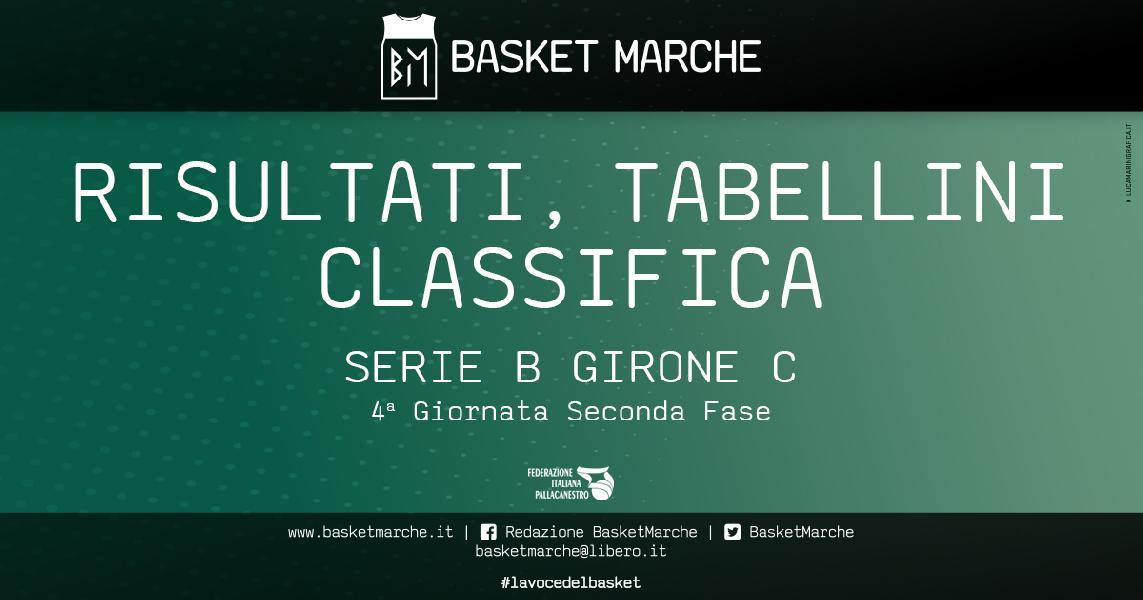 https://www.basketmarche.it/immagini_articoli/11-04-2021/serie-girone-senigallia-vince-derby-cividale-vicenza-vendemiano-corrono-bene-jesi-monfalcone-600.jpg