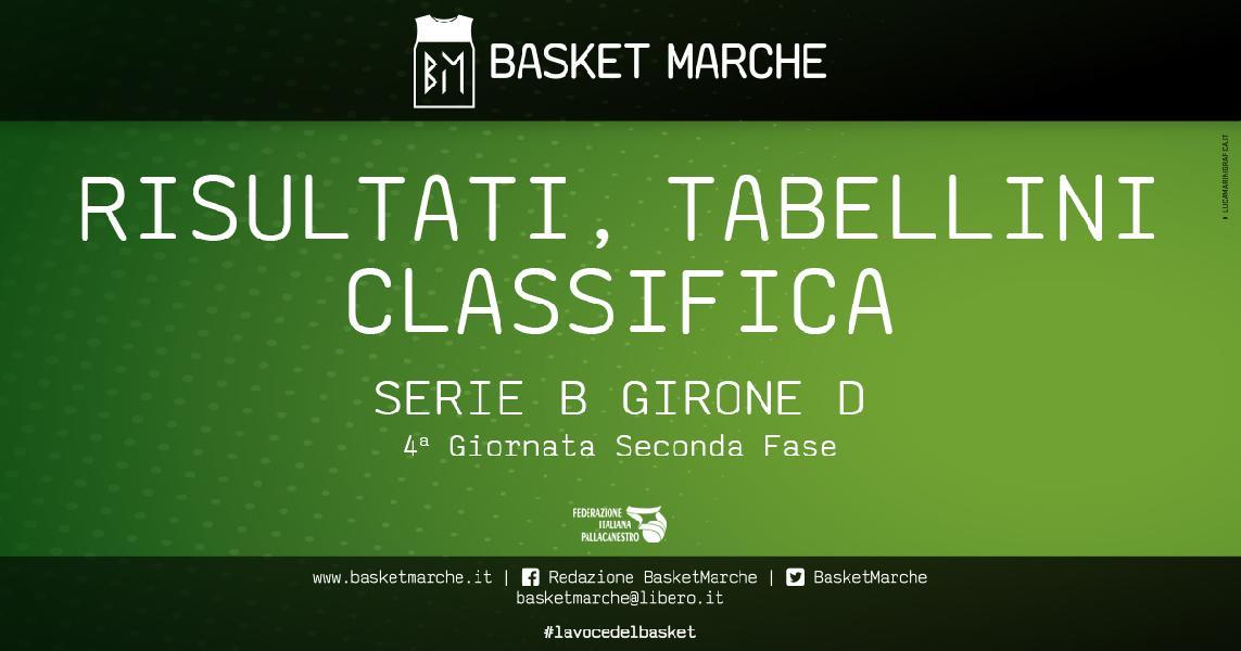 https://www.basketmarche.it/immagini_articoli/11-04-2021/serie-girone-taranto-rieti-nard-continuano-correre-bene-avellino-sant-antimo-luiss-cassino-reggio-600.jpg