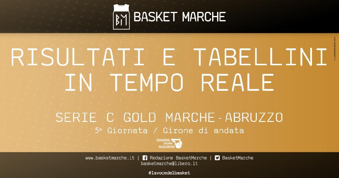 https://www.basketmarche.it/immagini_articoli/11-04-2021/serie-gold-live-risultati-tabellini-giornata-tempo-reale-600.jpg