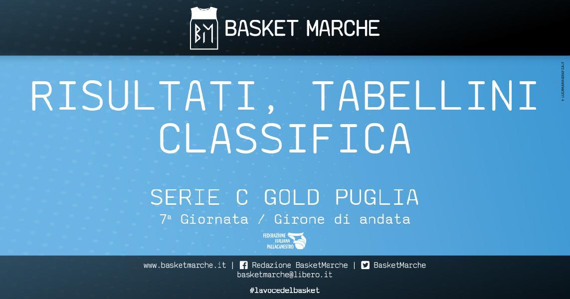 https://www.basketmarche.it/immagini_articoli/11-04-2021/serie-gold-puglia-corato-sola-testa-classifica-altamura-vincere-600.jpg