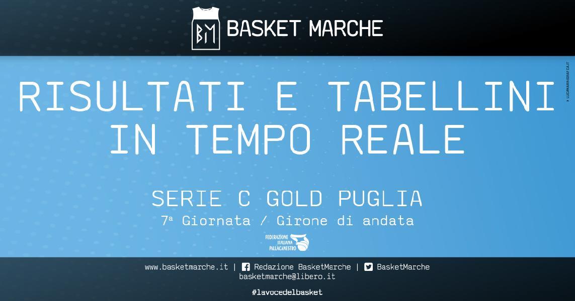 https://www.basketmarche.it/immagini_articoli/11-04-2021/serie-gold-puglia-live-risultati-tabellini-ultima-andata-tempo-reale-600.jpg