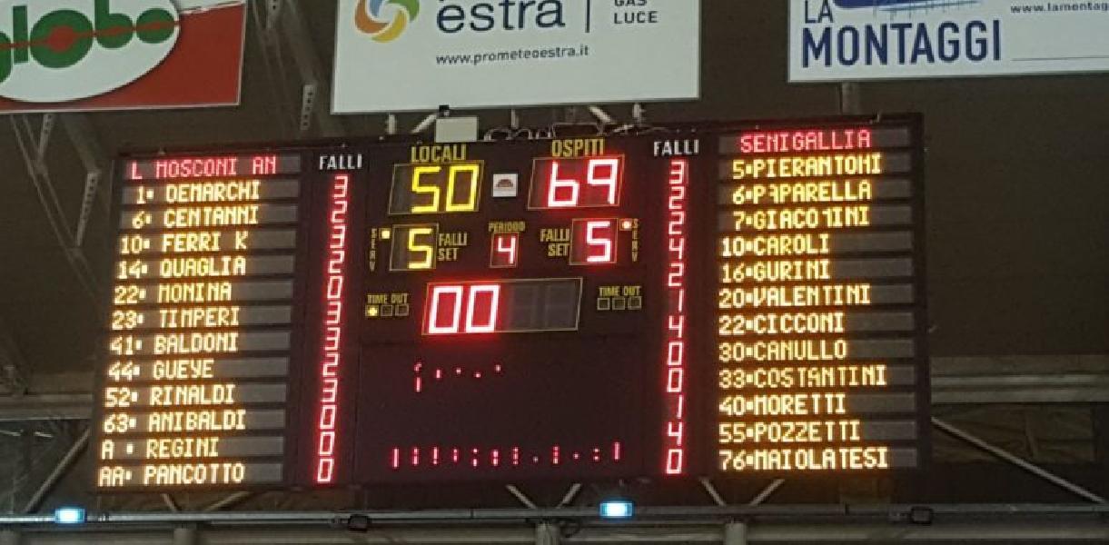 https://www.basketmarche.it/immagini_articoli/11-11-2019/campetto-ancona-tocca-fondo-lascia-travolgere-pallacanestro-senigallia-600.jpg