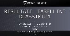 https://www.basketmarche.it/immagini_articoli/11-11-2019/under-eccellenza-girone-roma-imbattuto-tutte-vittorie-esterne-altre-partite-120.jpg