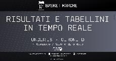 https://www.basketmarche.it/immagini_articoli/11-11-2019/under-eccellenza-live-girone-risultati-giornata-tempo-reale-120.jpg