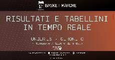 https://www.basketmarche.it/immagini_articoli/11-11-2019/under-eccellenza-live-risultati-giornata-girone-tempo-reale-120.jpg