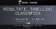 https://www.basketmarche.it/immagini_articoli/11-12-2019/prima-divisione-girone-polverigi-unica-imbattuta-bene-89ers-titans-marcello-adriatico-derby-120.jpg