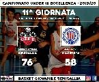 https://www.basketmarche.it/immagini_articoli/11-12-2019/under-pallacanestro-senigallia-piega-basket-maceratese-120.jpg