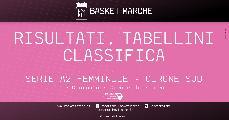 https://www.basketmarche.it/immagini_articoli/12-04-2021/femminile-selargius-ferma-faenza-bene-galli-brescia-cagliari-umbertide-firenze-patti-corsare-120.jpg