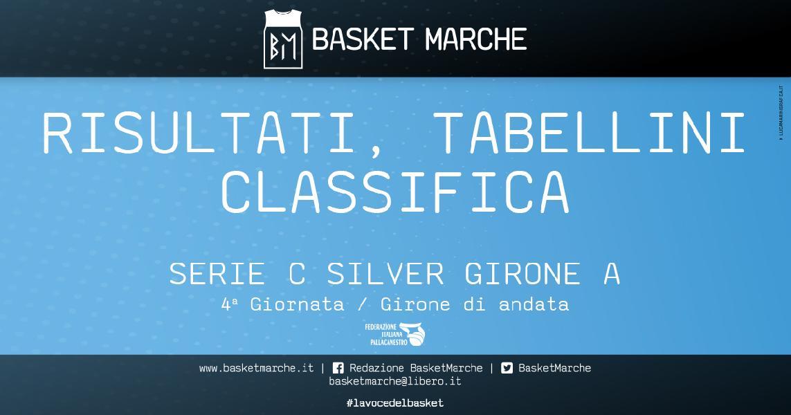 https://www.basketmarche.it/immagini_articoli/12-04-2021/serie-silver-girone-torre-spes-imbattuta-prima-gioia-isernia-600.jpg