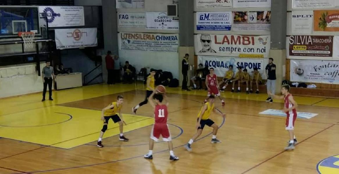 https://www.basketmarche.it/immagini_articoli/12-05-2019/under-umbria-orvieto-basket-virtus-assisi-giocano-titolo-regionale-600.jpg