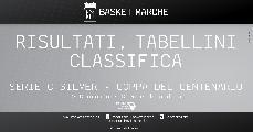 https://www.basketmarche.it/immagini_articoli/12-05-2021/silver-coppa-centenario-gioca-turno-infrasettimanale-programma-designazioni-arbitrali-120.jpg