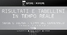 https://www.basketmarche.it/immagini_articoli/12-05-2021/silver-coppa-centenario-risultati-tabellini-giornata-girone-tempo-reale-120.jpg