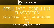 https://www.basketmarche.it/immagini_articoli/12-06-2021/gold-coppa-centenario-valdiceppo-vince-match-magic-chieti-ferma-120.jpg