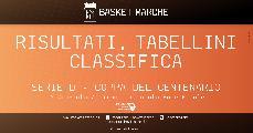 https://www.basketmarche.it/immagini_articoli/12-06-2021/regionale-coppa-centenario-successo-esterno-montecchio-sport-120.jpg
