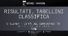 https://www.basketmarche.it/immagini_articoli/12-06-2021/silver-coppa-centenario-girone-anticipo-vittoria-esterna-fratta-umbertide-120.jpg