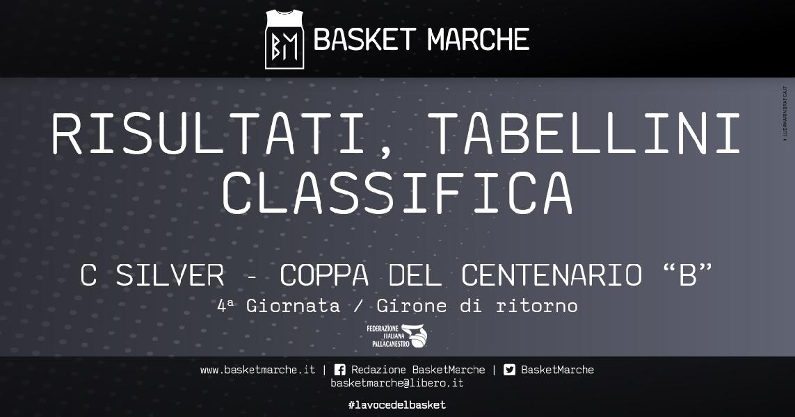 https://www.basketmarche.it/immagini_articoli/12-06-2021/silver-coppa-centenario-girone-anticipo-vittoria-esterna-fratta-umbertide-600.jpg