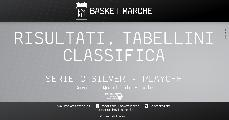 https://www.basketmarche.it/immagini_articoli/12-06-2021/silver-playoff-gara-domina-fattore-campo-vittorie-interne-taurus-torre-spes-120.jpg