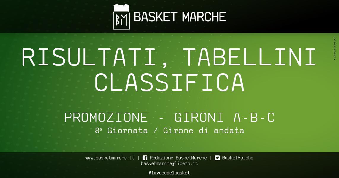 https://www.basketmarche.it/immagini_articoli/12-12-2019/promozione-quattro-gare-disputate-gioved-sera-risultati-aggiornati-600.jpg
