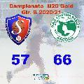 https://www.basketmarche.it/immagini_articoli/13-05-2021/gold-stamura-ancona-passa-campo-sporting-pselpidio-conquista-vittoria-file-120.jpg