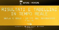 https://www.basketmarche.it/immagini_articoli/13-06-2021/gold-coppa-centenario-live-risultati-tabellini-giornata-tempo-reale-120.jpg