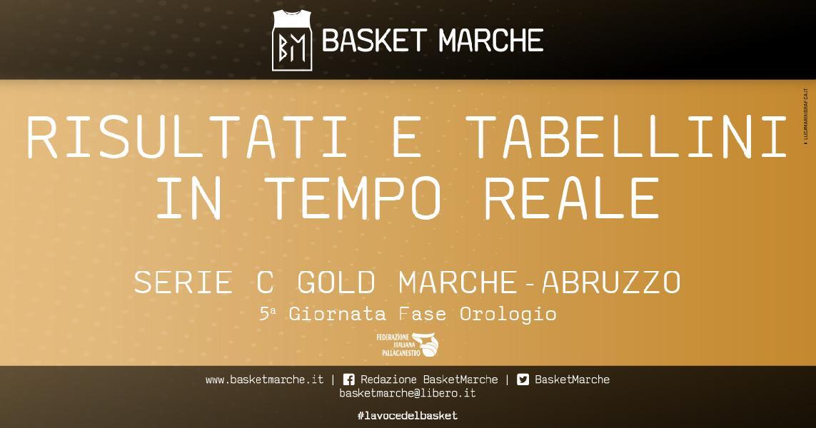 https://www.basketmarche.it/immagini_articoli/13-06-2021/serie-gold-live-risultati-tabellini-ultima-giornata-fase-orologio-tempo-reale-600.jpg