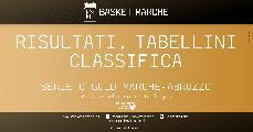 https://www.basketmarche.it/immagini_articoli/13-06-2021/serie-gold-pescara-basket-vince-girone-vola-finale-bene-matelica-pisaurum-120.jpg