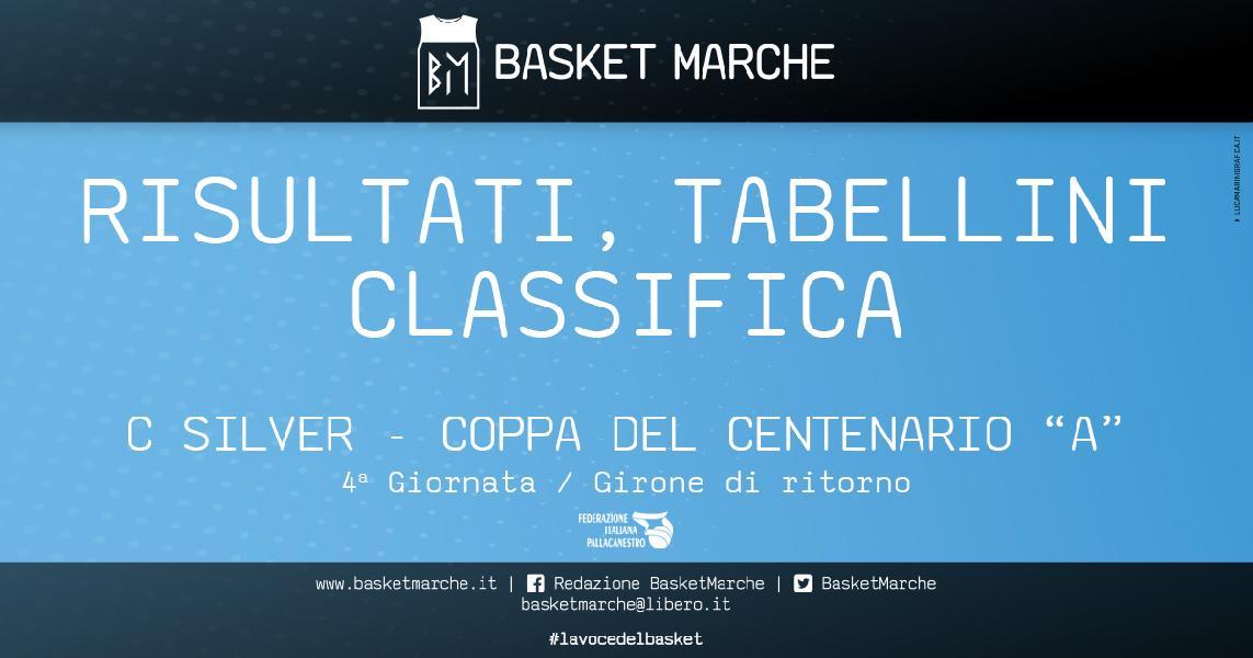 https://www.basketmarche.it/immagini_articoli/13-06-2021/silver-coppa-centenario-girone-vittorie-interne-recanati-montemarciano-600.jpg