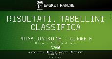 https://www.basketmarche.it/immagini_articoli/13-11-2019/prima-divisione-girone-polverigi-orsal-imbattute-vittorie-janus-titans-adriatico-120.jpg