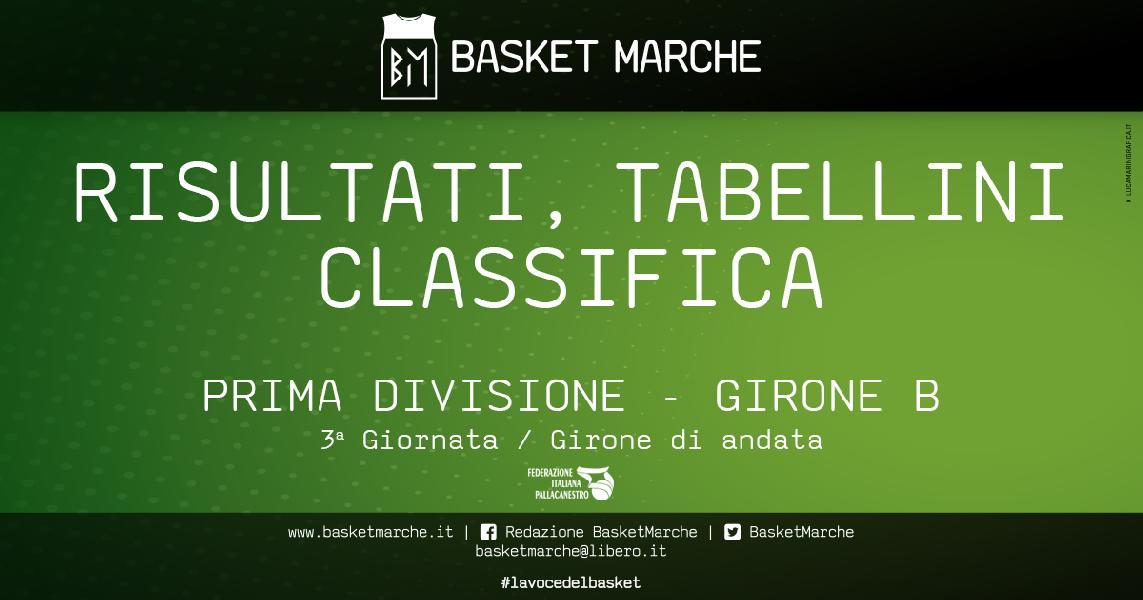https://www.basketmarche.it/immagini_articoli/13-11-2019/prima-divisione-girone-polverigi-orsal-imbattute-vittorie-janus-titans-adriatico-600.jpg