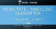 https://www.basketmarche.it/immagini_articoli/13-11-2019/prima-divisione-girone-vadese-carpegna-imbattute-vittorie-camb-pupazzi-candelara-tigers-120.jpg