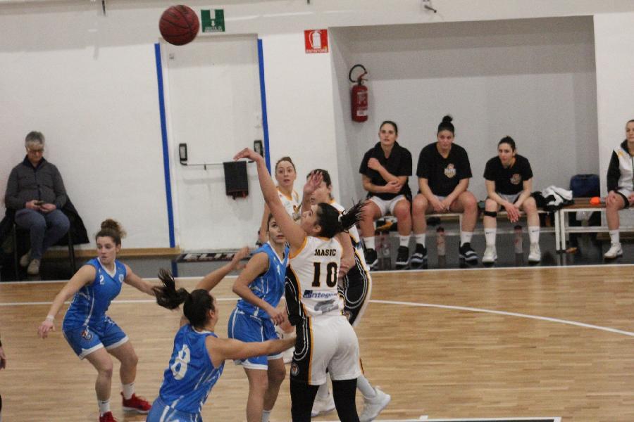 https://www.basketmarche.it/immagini_articoli/14-01-2019/feba-civitanova-espugna-campo-elite-basket-roma-600.jpg